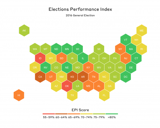 This MEDSL map shows where each state's overall score on the Elections Performance Index falls for the 2016 election.
