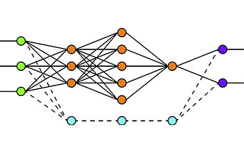 illustration of connections between nodes in a network